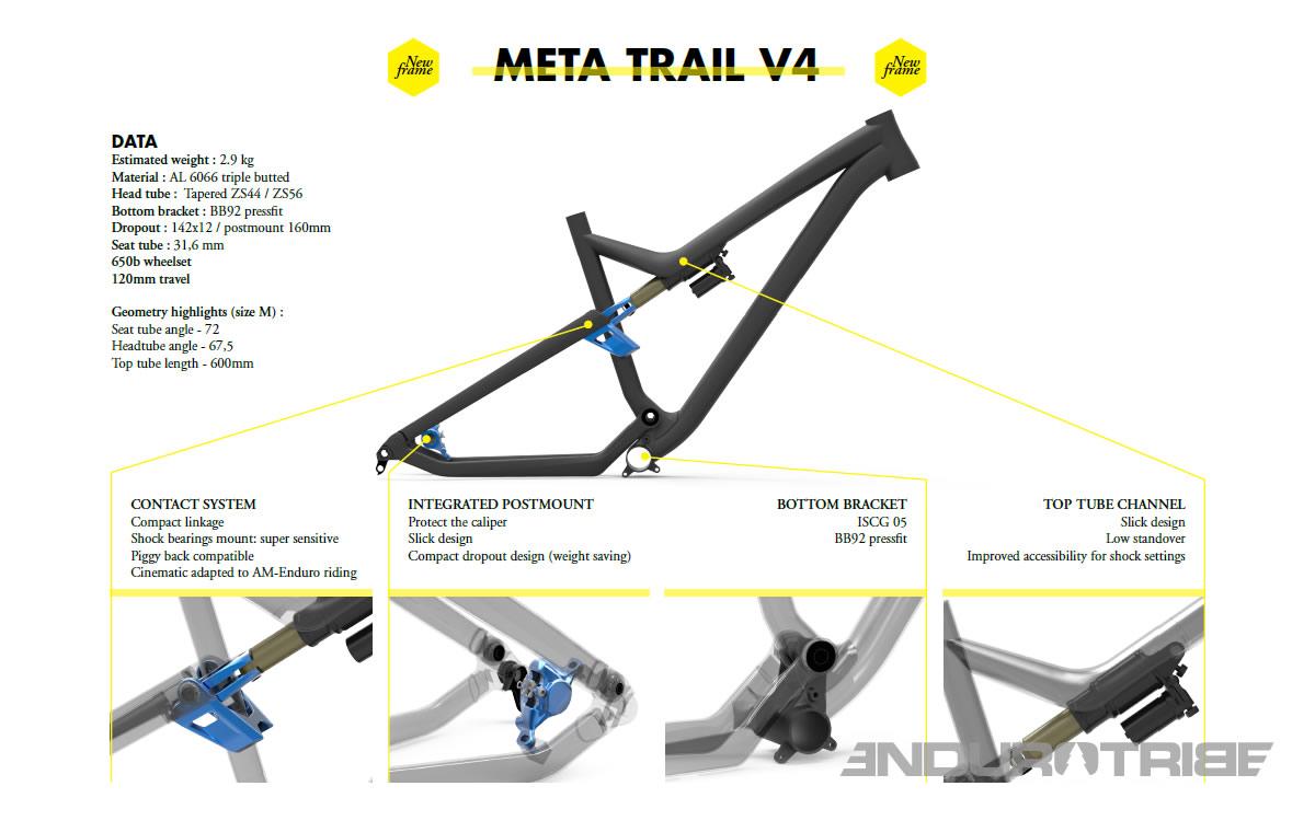 metav4tr-infos