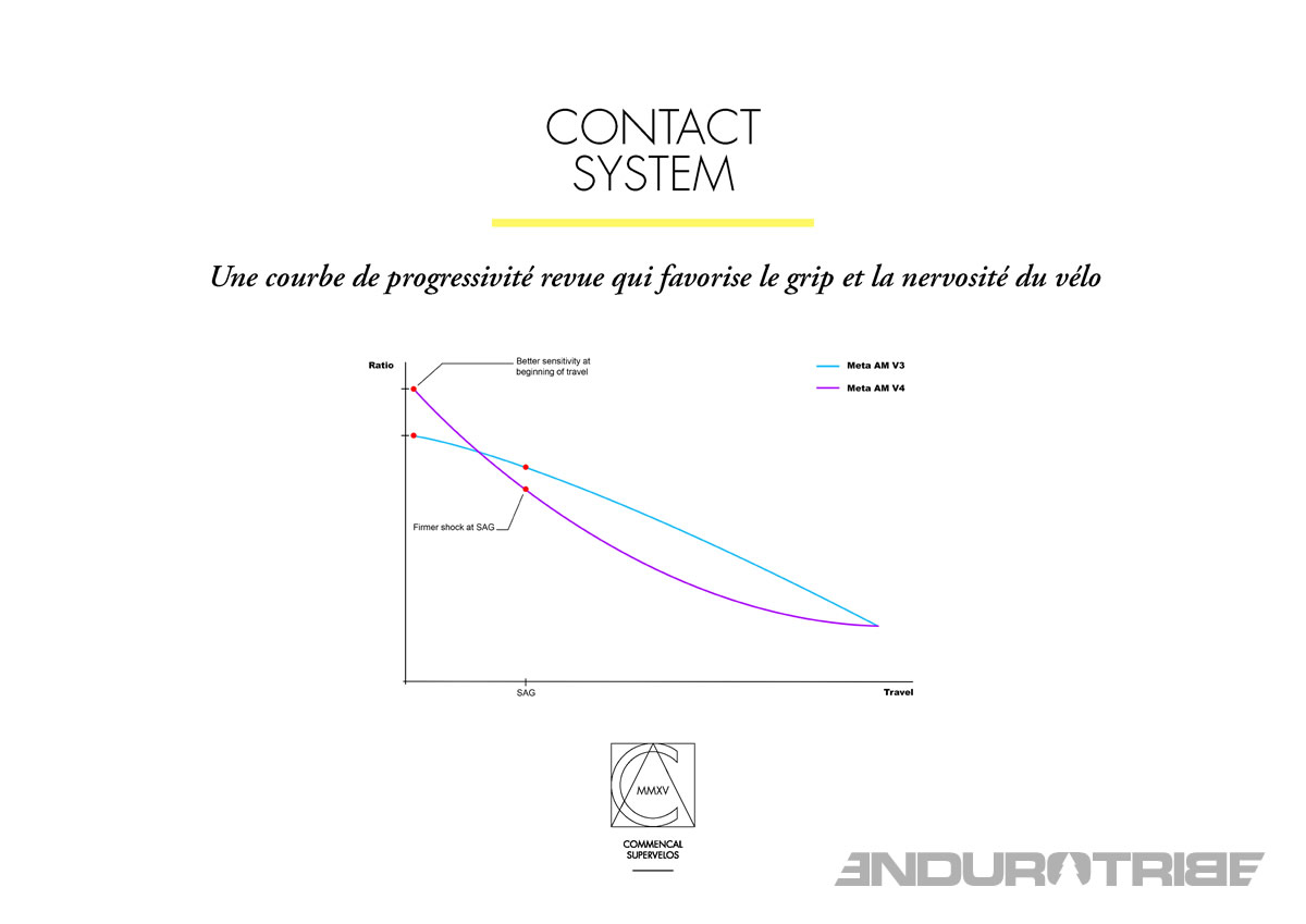 presentation_metaV4_HD_fr_Page_06