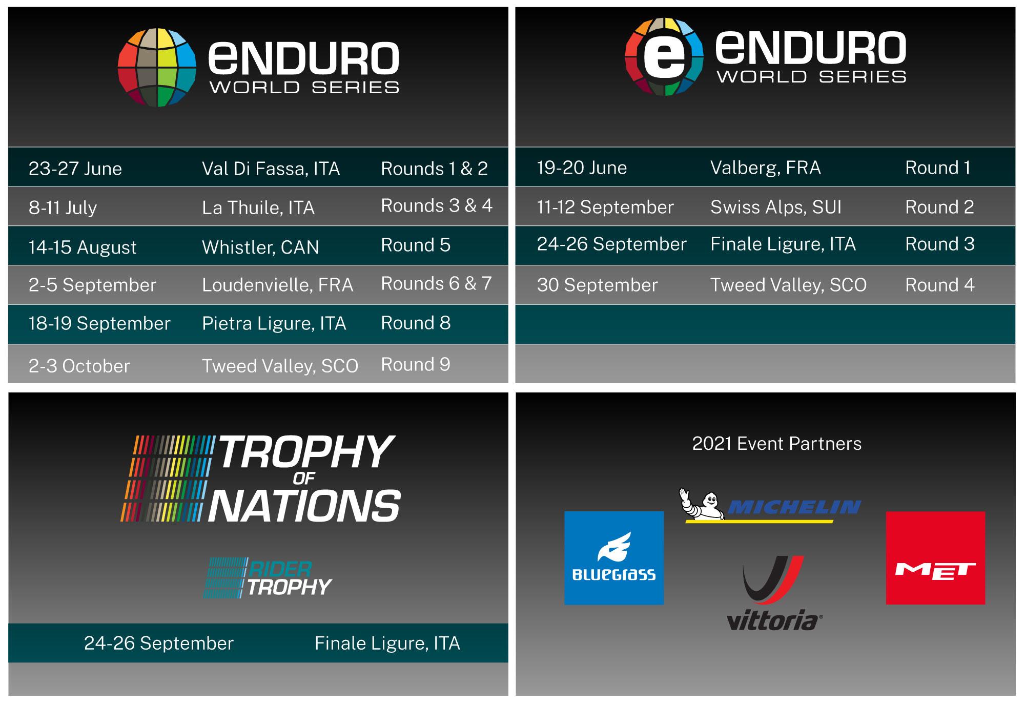 Calendrier Enduro 2021 Calendrier Enduro World Series 2021   14 courses au programme !
